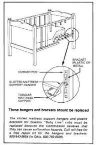 Recall Crib Brackets Amp Mattress Support Hangers Replaced