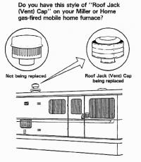 Image Result For Mobile Home Furnaces Gas